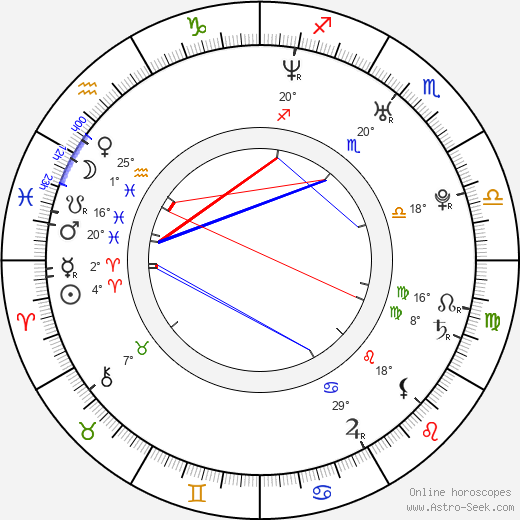 Lee Pace birth chart, biography, wikipedia 2019, 2020