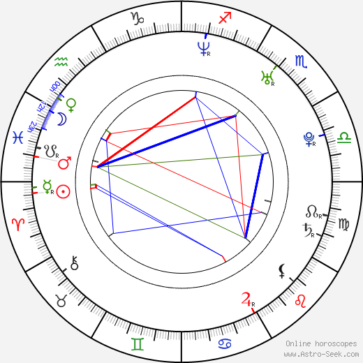 Lee Pace astro natal birth chart, Lee Pace horoscope, astrology