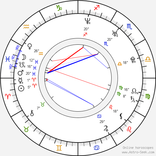 Manuel Rubey birth chart, biography, wikipedia 2019, 2020