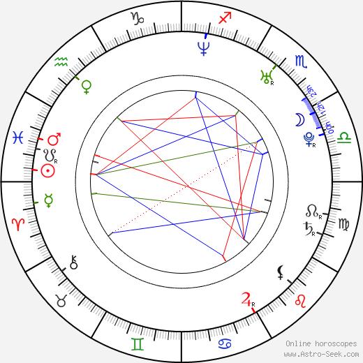 Marcela Mar день рождения гороскоп, Marcela Mar Натальная карта онлайн