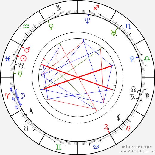 Matthias Bjarnason birth chart, Matthias Bjarnason astro natal horoscope, astrology