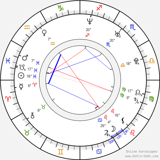 Melina Perez birth chart, biography, wikipedia 2018, 2019