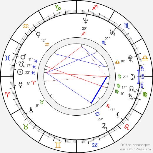 Michele Riondino birth chart, biography, wikipedia 2019, 2020