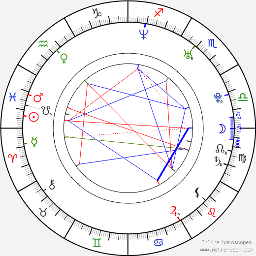 Michele Riondino astro natal birth chart, Michele Riondino horoscope, astrology