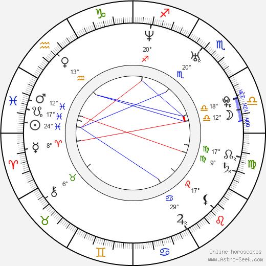 Nikolaj Tarp birth chart, biography, wikipedia 2019, 2020