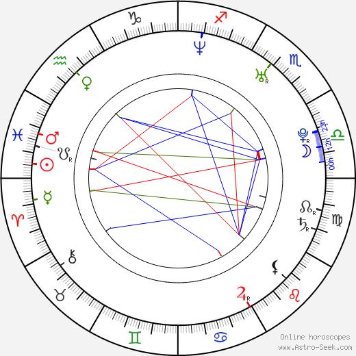 Nikolaj Tarp birth chart, Nikolaj Tarp astro natal horoscope, astrology