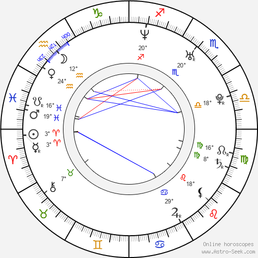 Ondřej Veselý birth chart, biography, wikipedia 2019, 2020