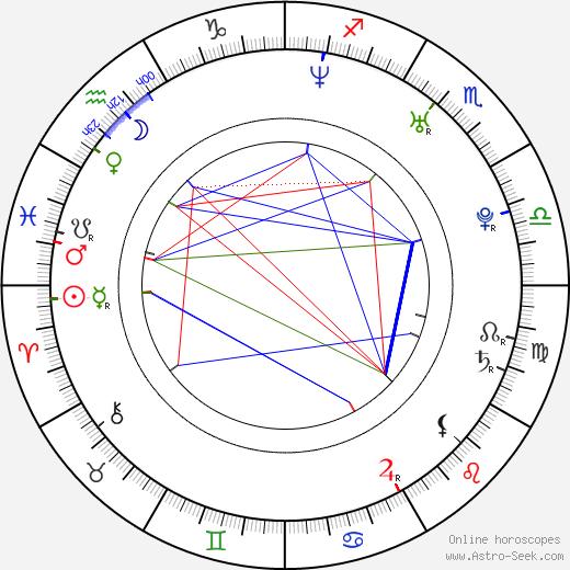 Ondřej Veselý birth chart, Ondřej Veselý astro natal horoscope, astrology