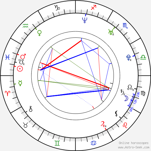 Pete Doherty astro natal birth chart, Pete Doherty horoscope, astrology