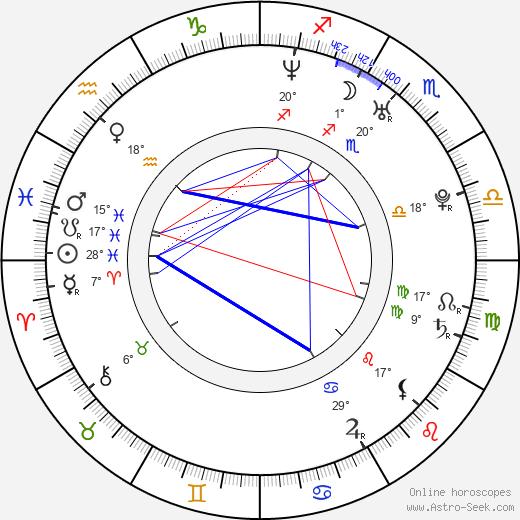 Riza Kocaoglu birth chart, biography, wikipedia 2019, 2020