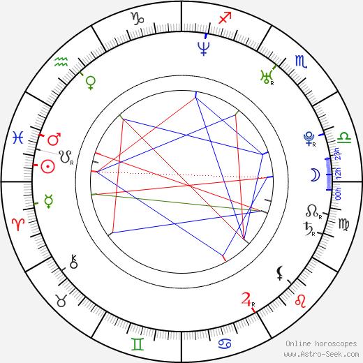 Сантино Марелла Santino Marella день рождения гороскоп, Santino Marella Натальная карта онлайн