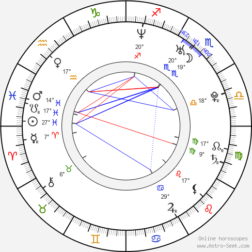 Shola Ama birth chart, biography, wikipedia 2019, 2020