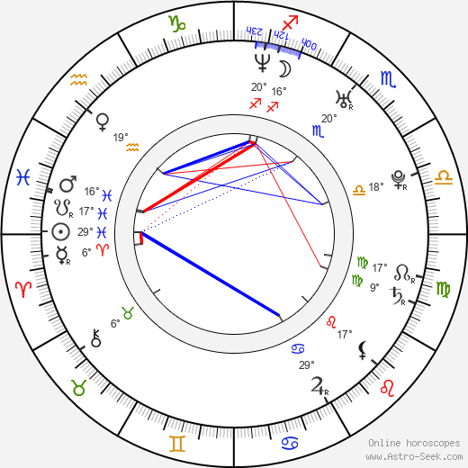 Silvia Abascal birth chart, biography, wikipedia 2019, 2020
