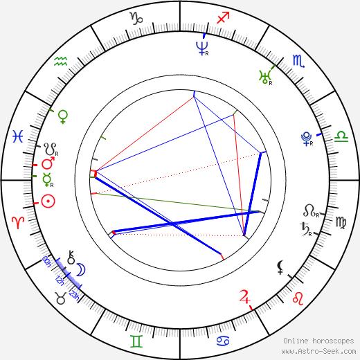 Саймон (певец) Уэбб Simon Webbe день рождения гороскоп, Simon Webbe Натальная карта онлайн