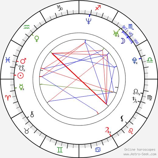 Сторми Дэниэлс Stormy Daniels день рождения гороскоп, Stormy Daniels Натальная карта онлайн