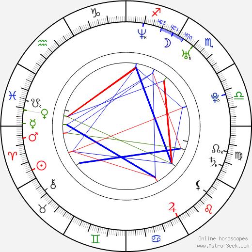 Alex Orr astro natal birth chart, Alex Orr horoscope, astrology