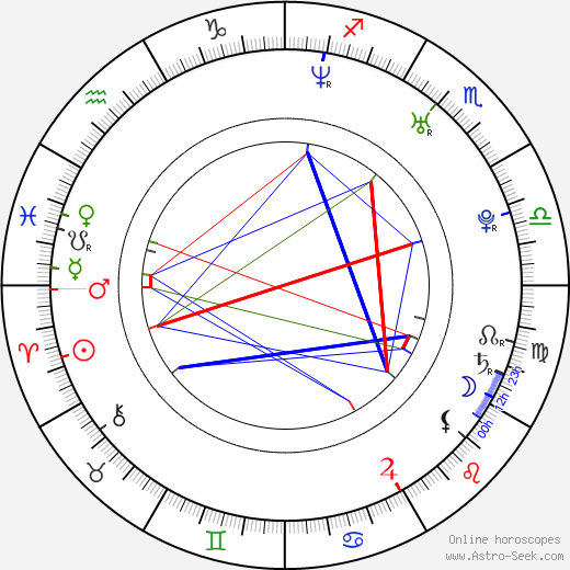 Alexi Laiho birth chart, Alexi Laiho astro natal horoscope, astrology