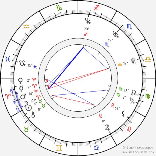 Andrea Osvárt birth chart, biography, wikipedia 2019, 2020
