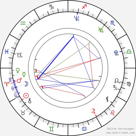 Andrea Osvárt birth chart, Andrea Osvárt astro natal horoscope, astrology