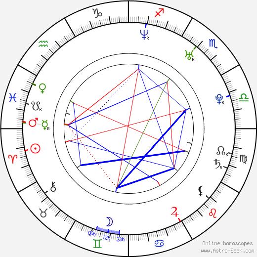 Asli Tandogan tema natale, oroscopo, Asli Tandogan oroscopi gratuiti, astrologia