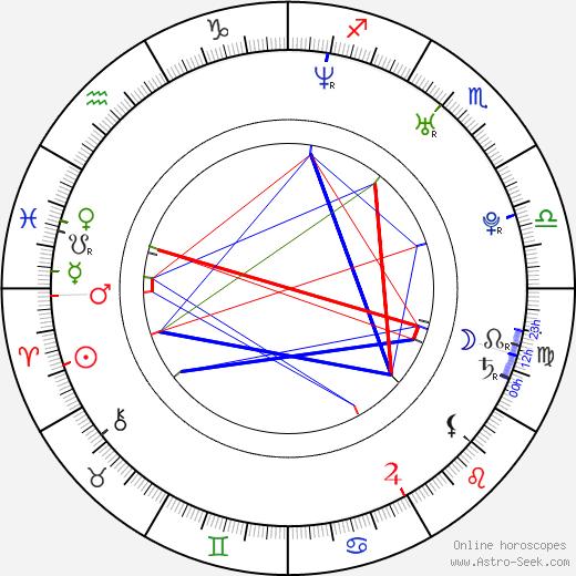 Katsuni Céline Tran день рождения гороскоп, Céline Tran Натальная карта онлайн