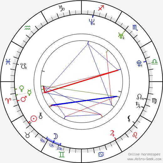 Dennis Hauck tema natale, oroscopo, Dennis Hauck oroscopi gratuiti, astrologia