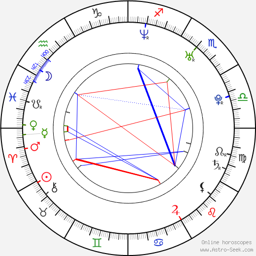 Dominic Zamprogna birth chart, Dominic Zamprogna astro natal horoscope, astrology