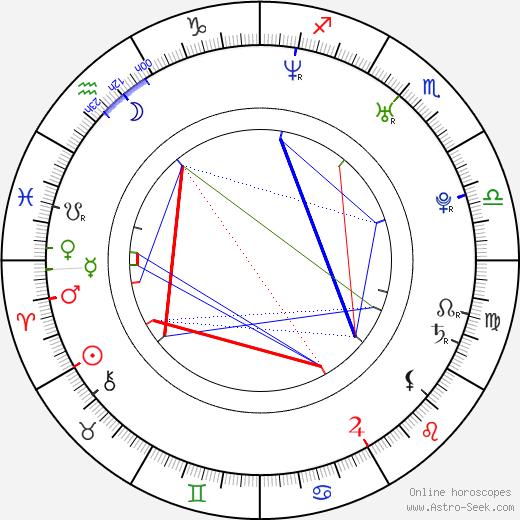 Fady Maalouf birth chart, Fady Maalouf astro natal horoscope, astrology