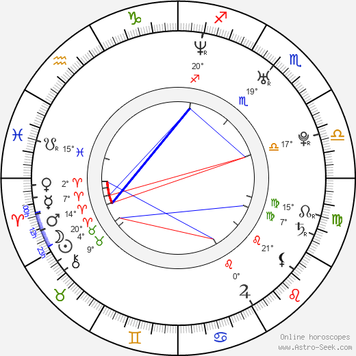Giuseppe Andrews birth chart, biography, wikipedia 2017, 2018