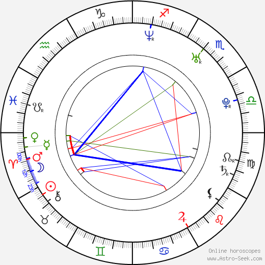 Giuseppe Andrews astro natal birth chart, Giuseppe Andrews horoscope, astrology