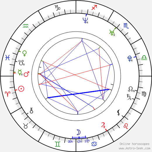 Grégoire день рождения гороскоп, Grégoire Натальная карта онлайн