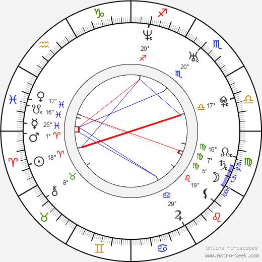 Jacqueline Piñol birth chart, biography, wikipedia 2018, 2019