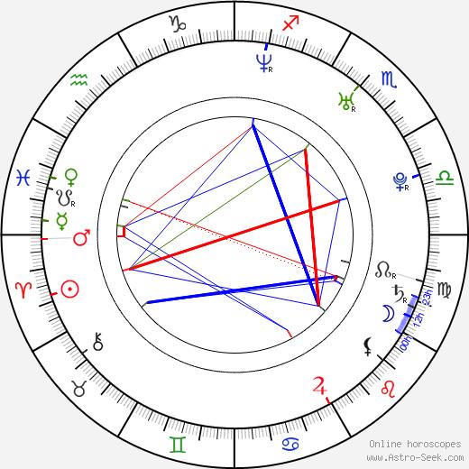 Jacqueline Piñol astro natal birth chart, Jacqueline Piñol horoscope, astrology