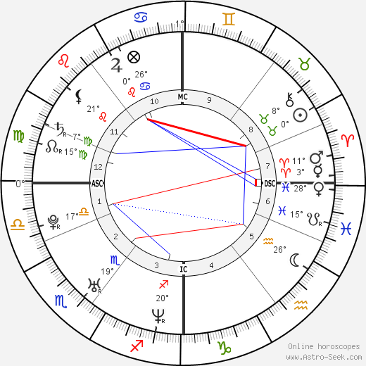 James McAvoy birth chart, biography, wikipedia 2019, 2020