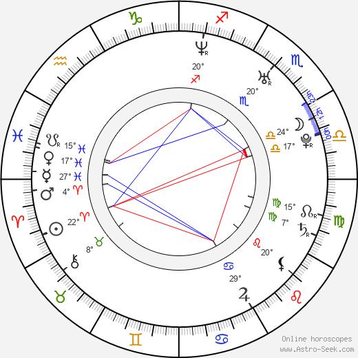 Jennifer Morrison birth chart, biography, wikipedia 2019, 2020