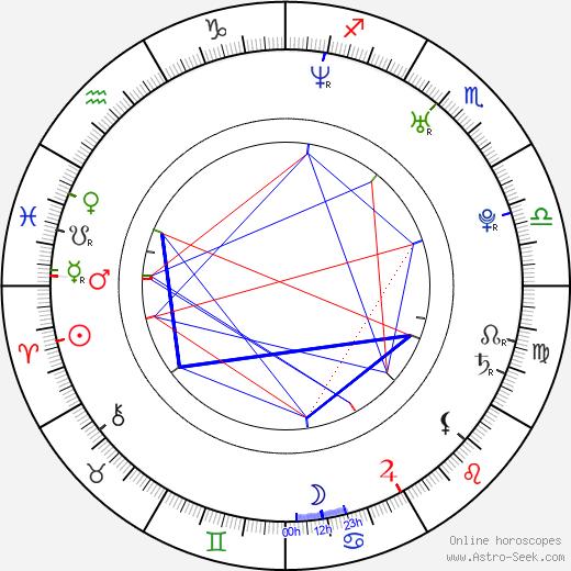 Jessica Napier день рождения гороскоп, Jessica Napier Натальная карта онлайн