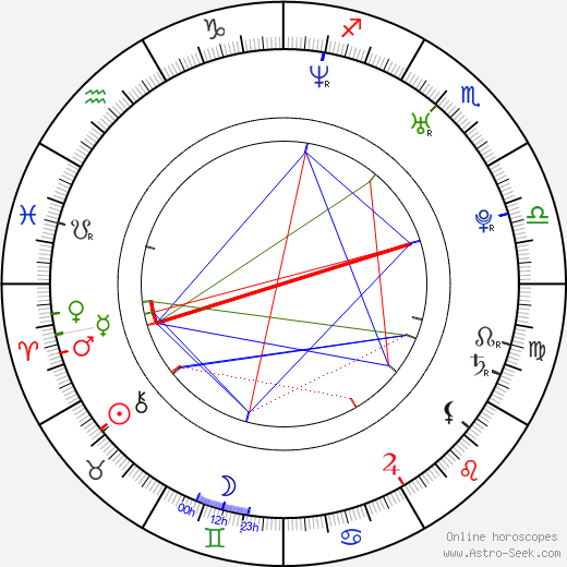 Jo O'Meara astro natal birth chart, Jo O'Meara horoscope, astrology