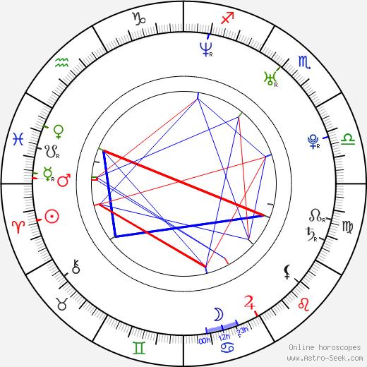Joe Chen день рождения гороскоп, Joe Chen Натальная карта онлайн