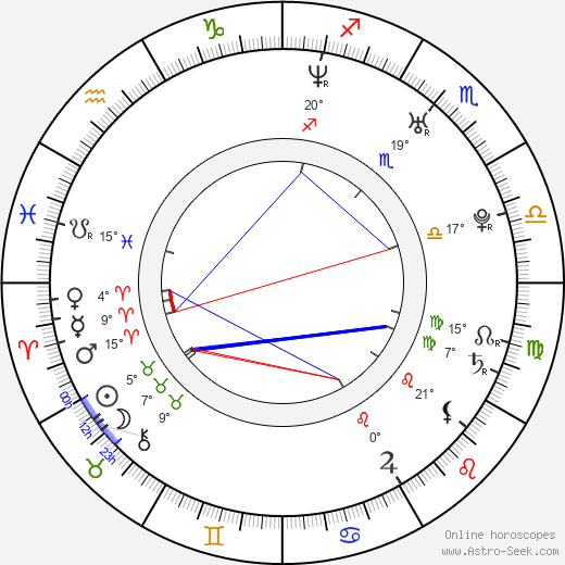 Jose Prendes birth chart, biography, wikipedia 2019, 2020