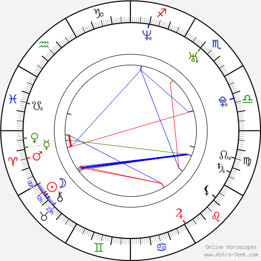 Jose Prendes astro natal birth chart, Jose Prendes horoscope, astrology