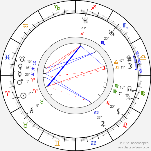 Josh Server birth chart, biography, wikipedia 2019, 2020