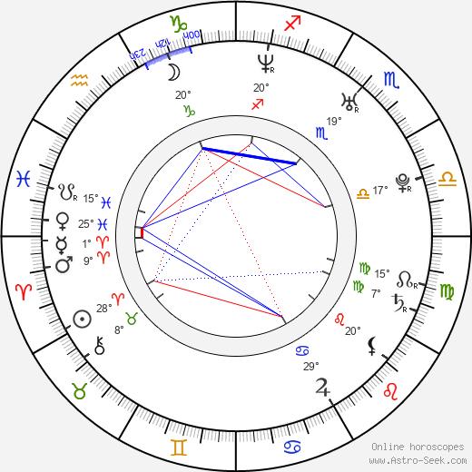 Lawrence Chou birth chart, biography, wikipedia 2020, 2021