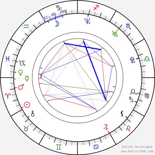 Lawrence Chou birth chart, Lawrence Chou astro natal horoscope, astrology