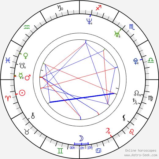 Maguy R. Cohen tema natale, oroscopo, Maguy R. Cohen oroscopi gratuiti, astrologia