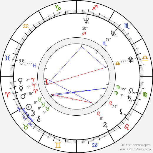Melissa Ferlaak birth chart, biography, wikipedia 2019, 2020