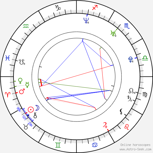 Melissa Ferlaak astro natal birth chart, Melissa Ferlaak horoscope, astrology