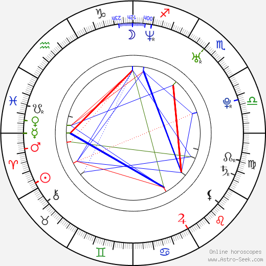 Mylène Dinh-Robic birth chart, Mylène Dinh-Robic astro natal horoscope, astrology