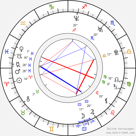 Natasha Lyonne birth chart, biography, wikipedia 2019, 2020