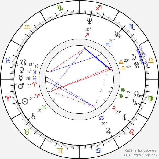 Paul Nicholls birth chart, biography, wikipedia 2019, 2020