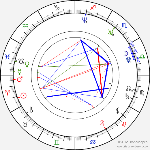 Paul Nicholls astro natal birth chart, Paul Nicholls horoscope, astrology